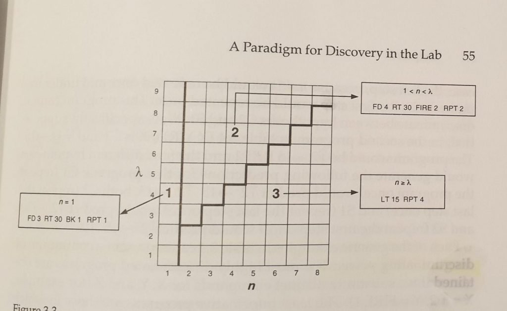 regions khlar discovery